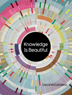 cover of Knowledge is beautiful