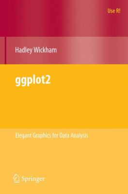 Cover of Ggplot2