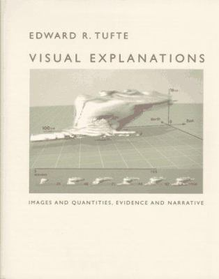 Cover of Visual Explanations