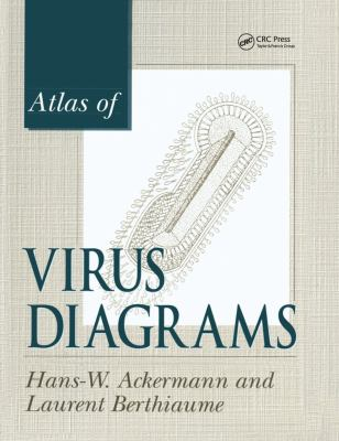 Atlas of Virus Diagrams