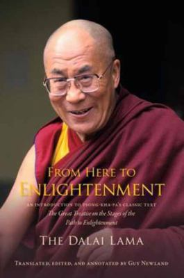 HHDL From Here cover art