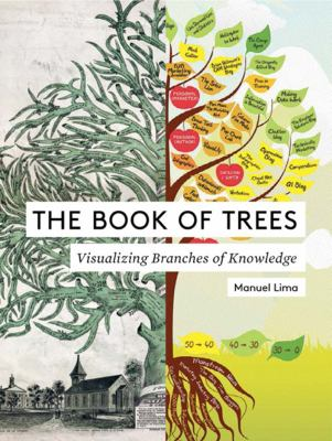 The book of trees : by Lima, Manuel,