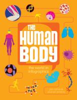 Book cover for The Human Body by Jon Richards