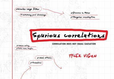 Spurious correlations